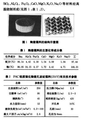 萍乡陶瓷填料在江汉油田中项目的应用
