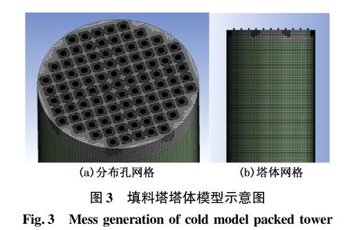 填料塔塔体模型示意图