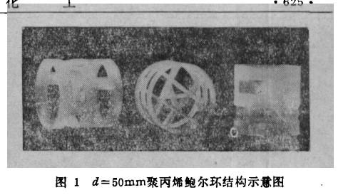 50mm聚丙烯鲍尔环结构示愈图