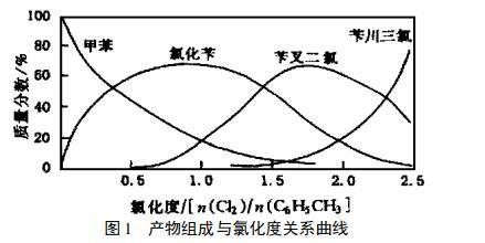 陶瓷波纹填料在氯化苄生产中的应用