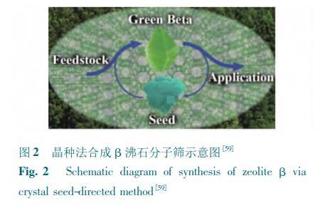 浅谈沸石分子筛的绿色合成路线