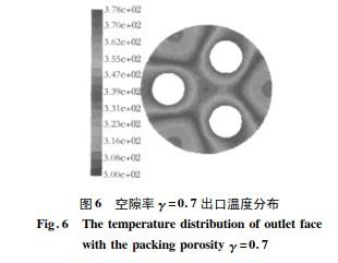 金属丝网波纹填料强化换热器壳侧传热研究