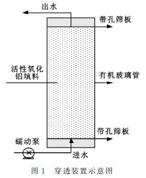 活性氧化铝去除不同浓度污水中磷的研究