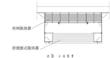 丝网除沫器及其在升膜蒸发器中的应用