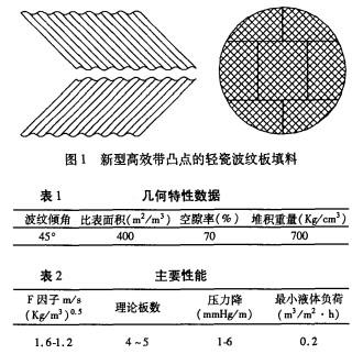 新型陶瓷波纹规整填料在工业萘生产中的应用