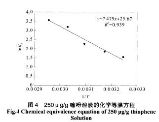13X分子筛静态脱除含硫模型化合物的吸附研究
