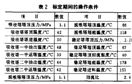 规整填料在催化裂化吸收稳定系统中的应用