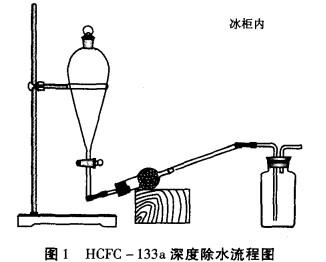 3A分子筛对一氯三氟乙烷的除水性能研究