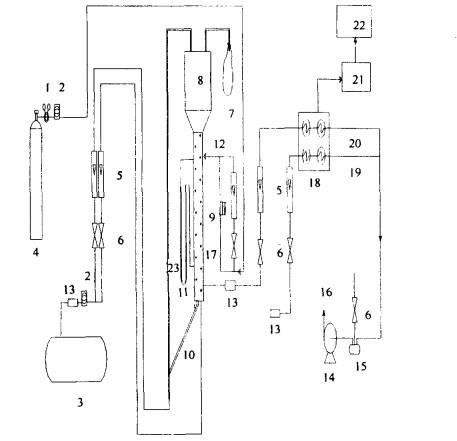 散堆填料汽提器流态化试验研究