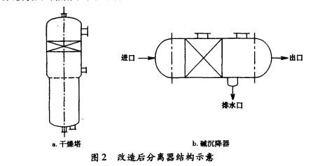 塑料规整填料分离器在双氧水生产中的应用