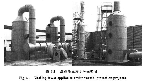 洗涤塔应用于项目