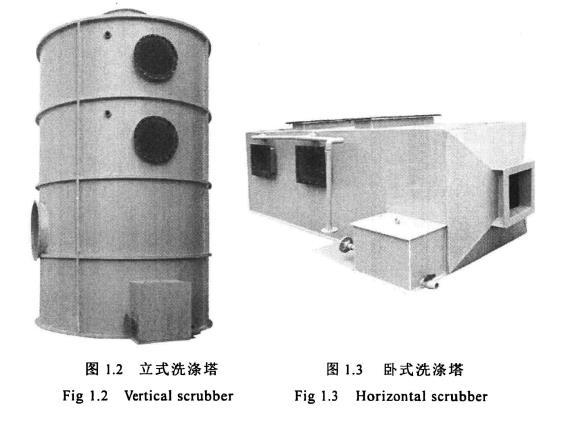 立式洗涤塔,卧式洗涤塔